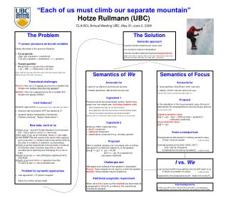 """Each of us must climb our separate mountain""  Hotze Rullmann (UBC)"