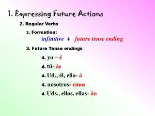 1. Expressing Future Actions