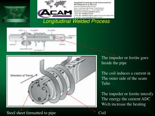 Longitudinal Welded Process