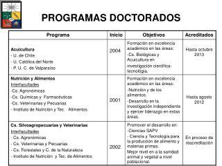 PROGRAMAS DOCTORADOS