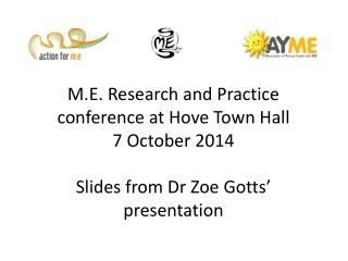Assessing & treating sleep disturbance  in M.E./CFS M.E. Research & Practice 7 th   October 2014