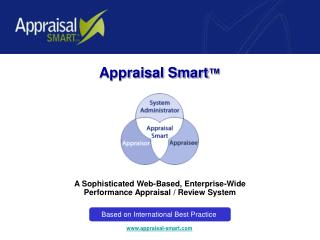 A Sophisticated Web-Based, Enterprise-Wide  Performance Appraisal