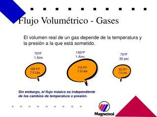 Flujo Volumétrico - Gases