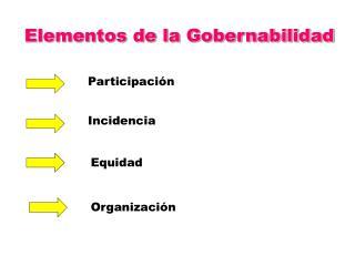 Elementos de la Gobernabilidad