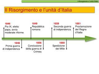 Il Risorgimento e l�unit� d�Italia