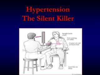 Hypertension  The Silent Killer