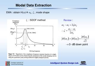 Modal Data Extraction