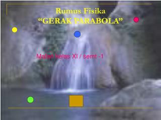 """Rumus Fisika """"GERAK PARABOLA"""""""