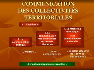 COMMUNICATION  DES COLLECTIVITÉS TERRITORIALES