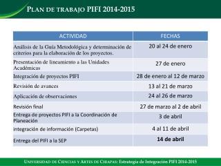 Plan de trabajo PIFI 2014-2015