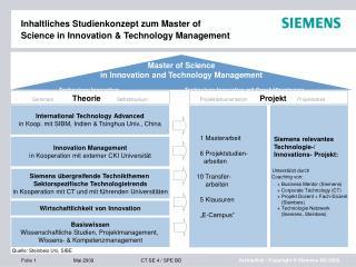 Inhaltliches Studienkonzept zum Master of  Science in Innovation & Technology Management