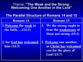 The Parallel Structure of Romans 14 and 15