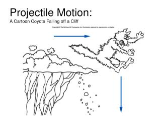 Projectile Motion: A Cartoon Coyote Falling off a Cliff