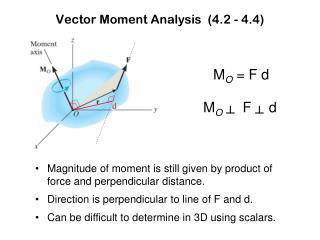 Vector Moment Analysis  (4.2 - 4.4)