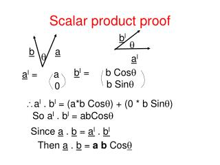 Scalar product proof