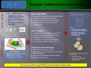 Strategic Collaborative Relationship