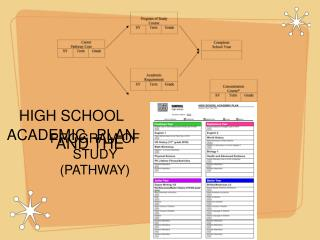 HIGH SCHOOL ACADEMIC PLAN