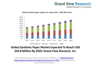 Synthetic Paper Market Analysis, Industry Trends To 2020.