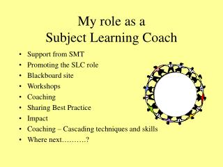 My role as a  Subject Learning Coach