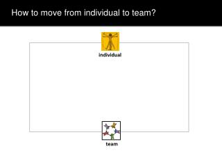 How to move from individual to team?