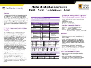 Master of School Administration Think – Value – Communicate – Lead