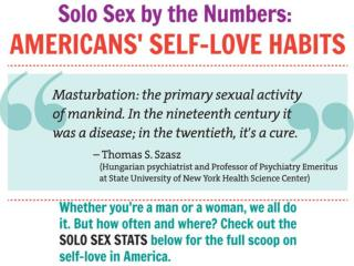 Solo Sex by the numbers – Male and Female Masturbation Habit