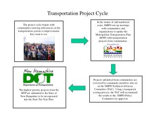 Transportation Project Cycle