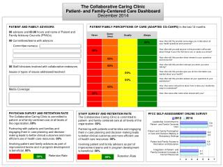 The Collaborative Caring Clinic Patient- and Family-Centered Care Dashboard December 2014