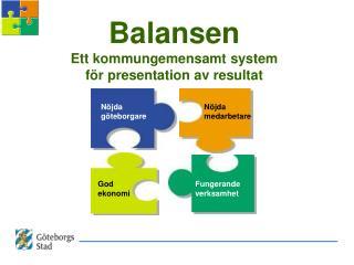 Balansen Ett kommungemensamt system för presentation av resultat