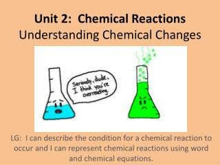 Unit 2:  Chemical Reactions Understanding Chemical Changes