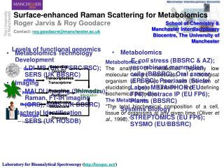 Metabolomics Technology Development LDI-MS (UK EPSRC/RSC);  SERS (UK BBSRC) Imaging