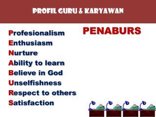 Profil  Guru &  Karyawan