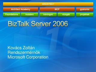 BizTalk Server 2006
