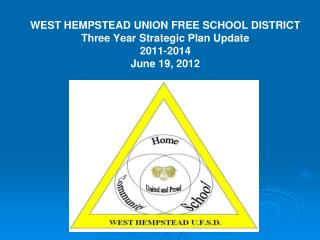 WEST HEMPSTEAD UNION FREE SCHOOL DISTRICT Three Year Strategic Plan Update 2011-2014 June 19, 2012