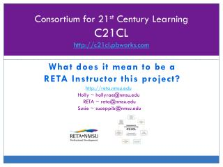 Consortium for 21 st  Century Learning  C21CL  c21cl.pbworks