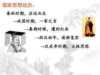儒家思想经历: