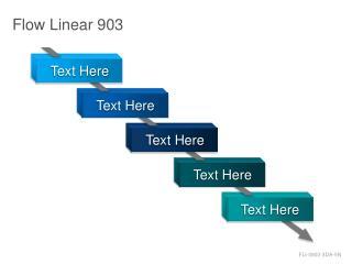 Flow Linear 903