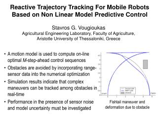Reactive Trajectory Tracking For Mobile Robots Based on Non Linear Model Predictive Control