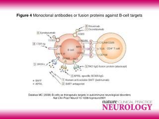 Dalakas MC (2008)  B cells as therapeutic targets in autoimmune neurological disorders
