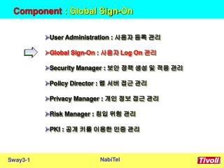 Component :  Global Sign-On