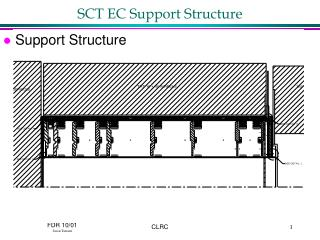 SCT EC Support Structure