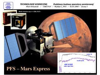 PFS – Mars Express