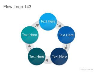 Flow Loop 143