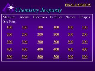 Chemistry Jeopardy