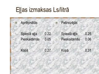 Eļļas izmaksas Ls/litrā