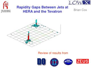 Rapidity Gaps Between Jets at HERA and the Tevatron