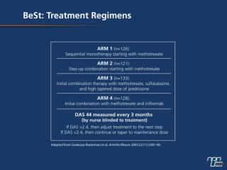 BeSt Study: Patient Characteristics