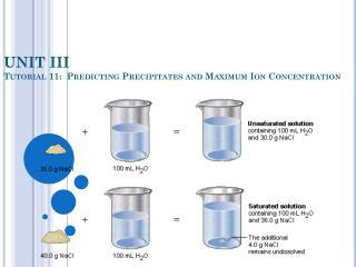 UNIT III Tutorial 11:  Predicting Precipitates and Maximum Ion Concentration