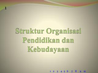 Struktur O rganisasi Pendidikan dan Kebudayaan