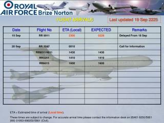 ETA = Estimated time of arrival ( Local time ).